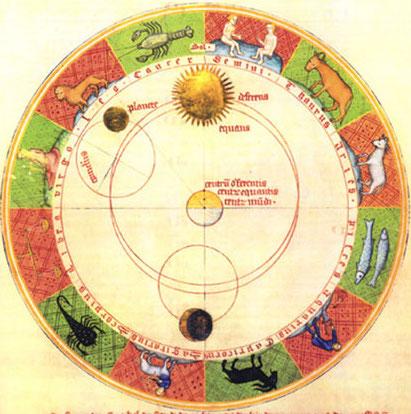 I cicli planetari e gli aspetti